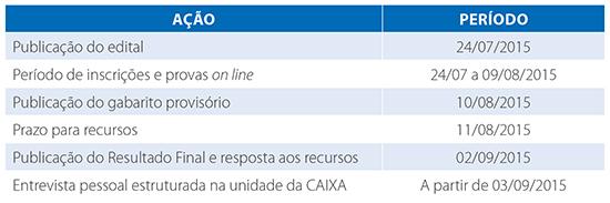 http://arquivos.grupoinforme.com.br/clientes/caixa/newsletter/anexos/2015-07-23_tabela-estagio.jpg
