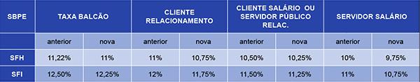 http://arquivos.grupoinforme.com.br/clientes/caixa/newsletter/tabela_08-11-16.jpg